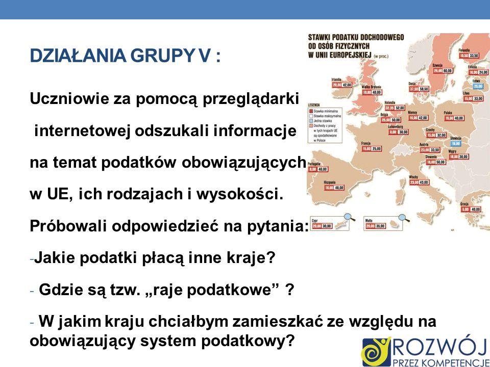 Działania grupy V : Uczniowie za pomocą przeglądarki