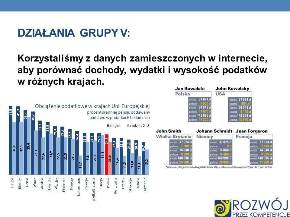 Działania grupy V: Korzystaliśmy z danych zamieszczonych w internecie, aby porównać dochody, wydatki i wysokość podatków w różnych krajach.