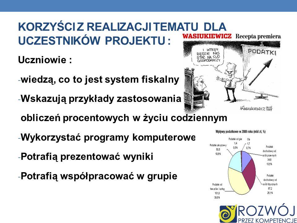 Korzyści z realizacji tematu dla uczestników projektu :