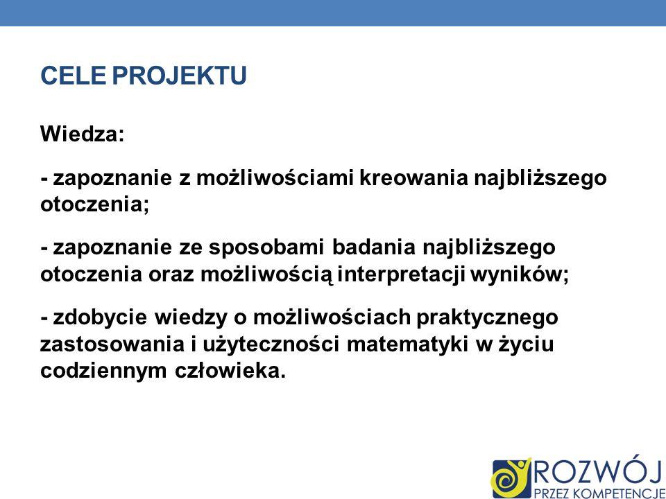 Cele projektu Wiedza: - zapoznanie z możliwościami kreowania najbliższego otoczenia;