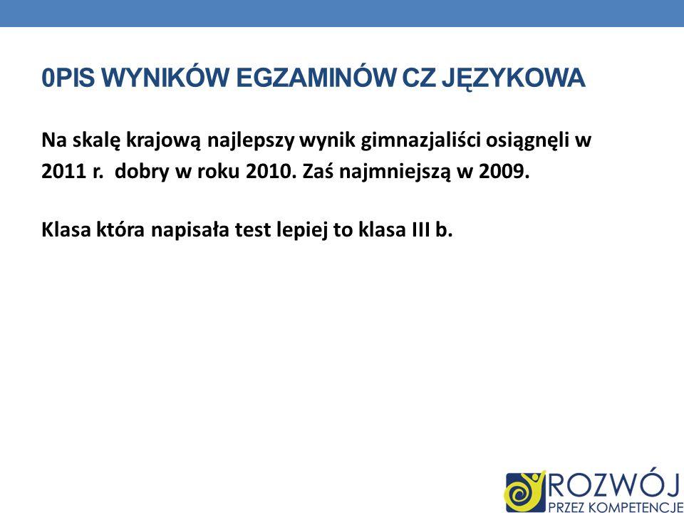 0pis wyników egzaminów cz językowa