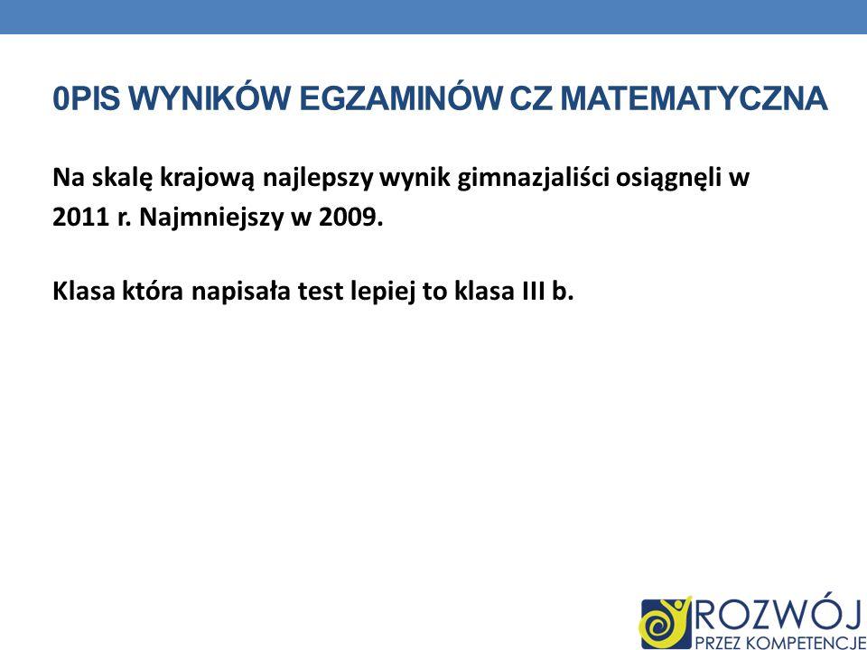 0pis wyników egzaminów cz matematyczna