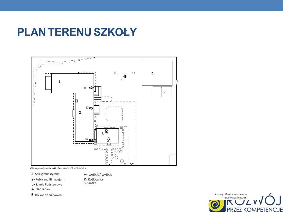 Plan terenu szkoły