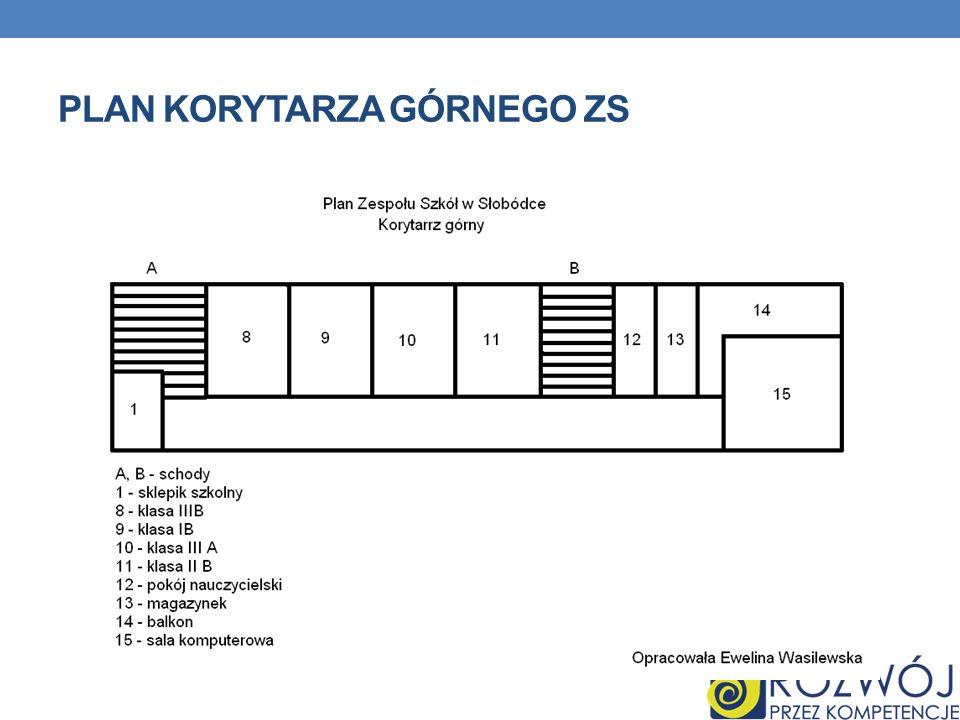 Plan korytarza górnego zs