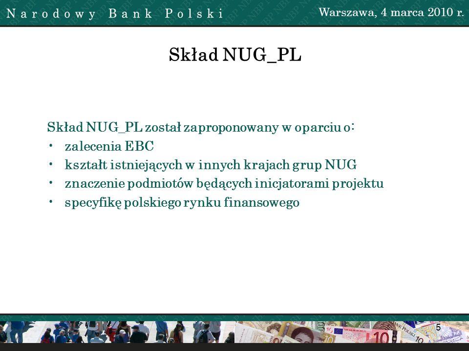 Skład NUG_PL Skład NUG_PL został zaproponowany w oparciu o: