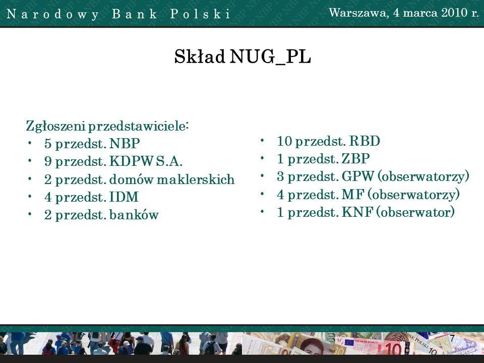 Skład NUG_PL Zgłoszeni przedstawiciele: 5 przedst. NBP