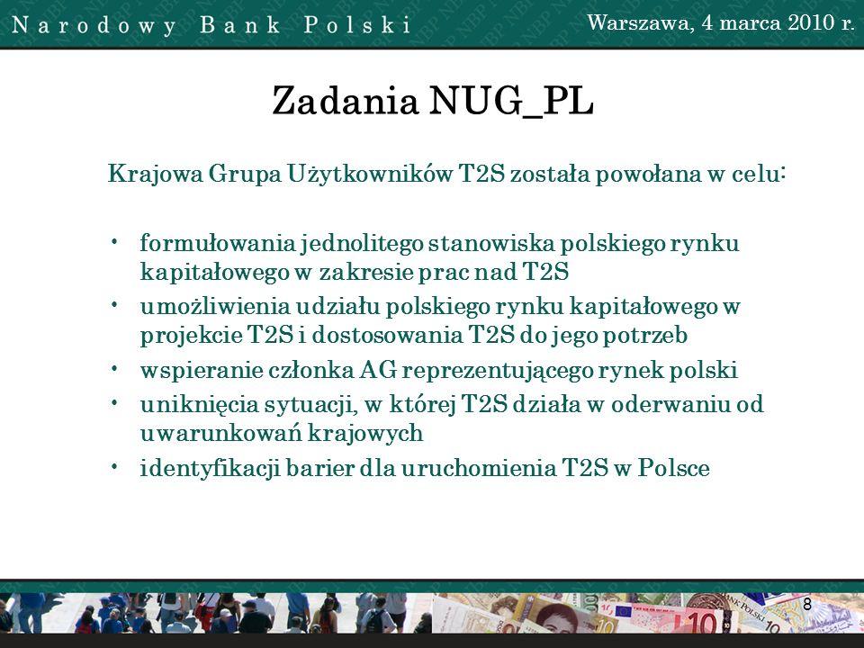 Zadania NUG_PL Krajowa Grupa Użytkowników T2S została powołana w celu: