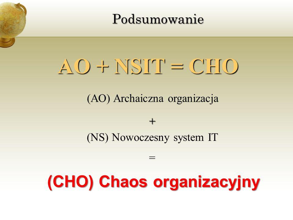 (CHO) Chaos organizacyjny