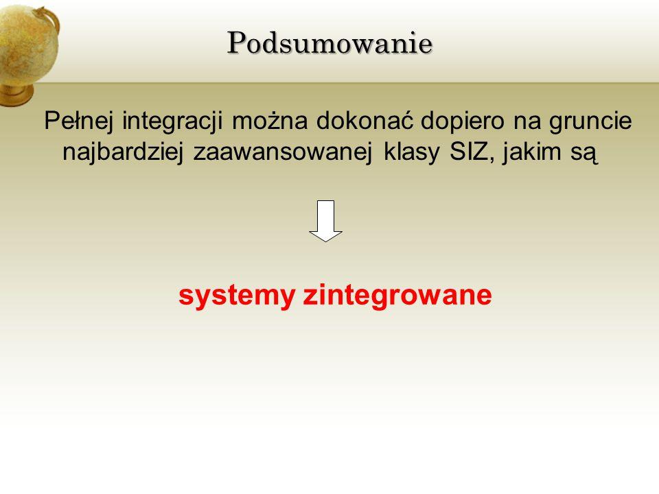 Podsumowanie systemy zintegrowane