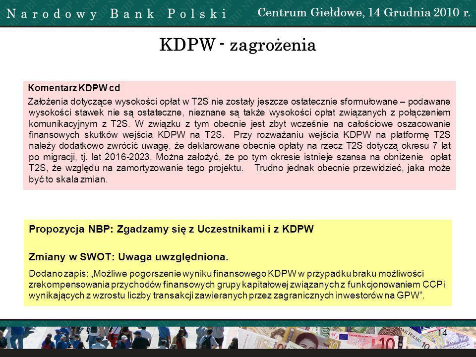 KDPW - zagrożenia Centrum Giełdowe, 14 Grudnia 2010 r.