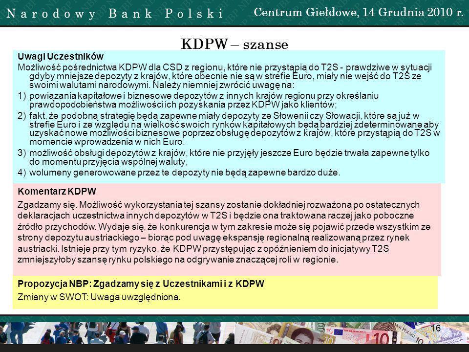 KDPW – szanse Centrum Giełdowe, 14 Grudnia 2010 r. Uwagi Uczestników