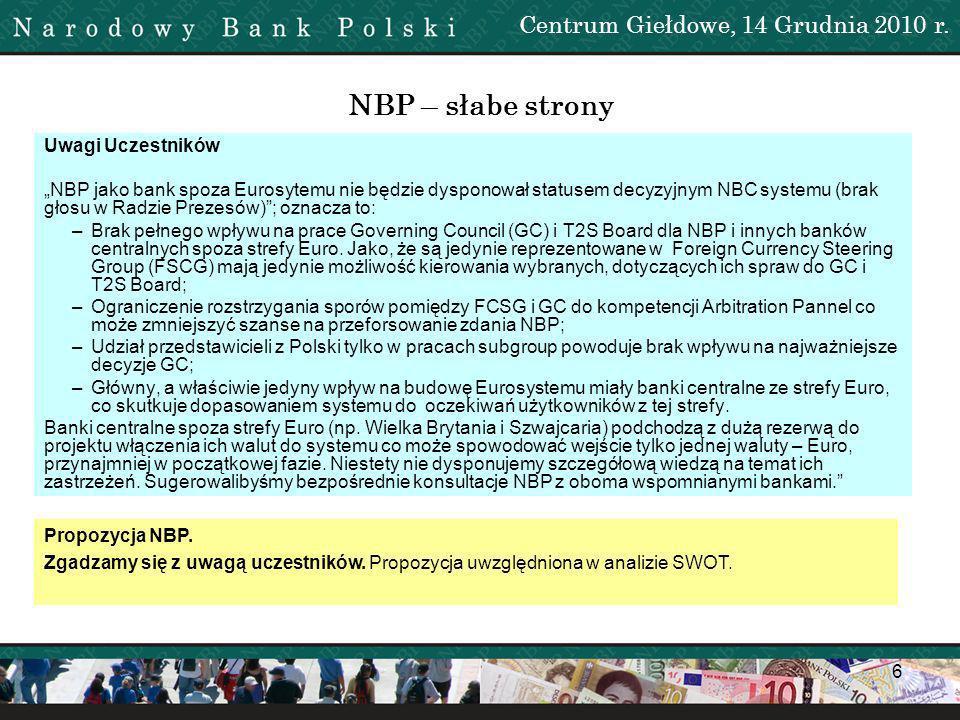 NBP – słabe strony Centrum Giełdowe, 14 Grudnia 2010 r.
