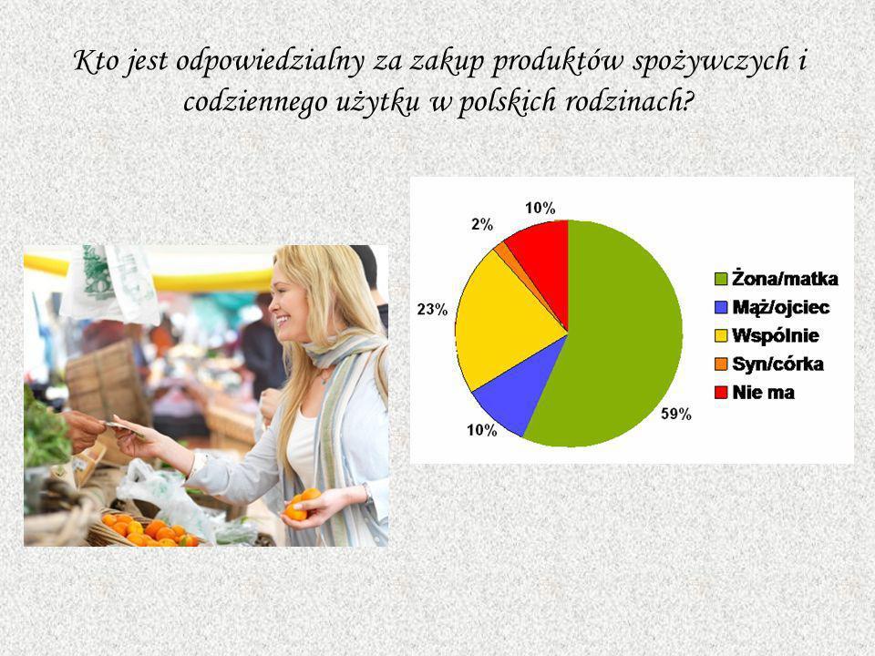 Kto jest odpowiedzialny za zakup produktów spożywczych i codziennego użytku w polskich rodzinach