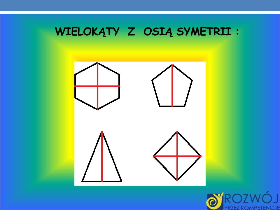 Wielokąty z osią symetrii :