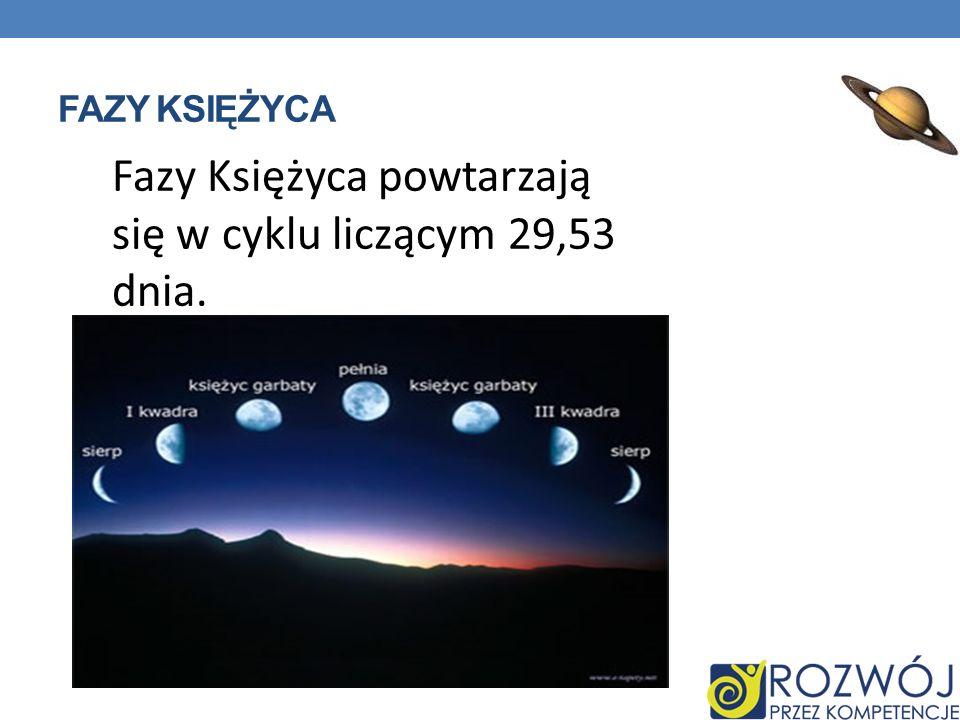 Fazy Księżyca powtarzają się w cyklu liczącym 29,53 dnia.