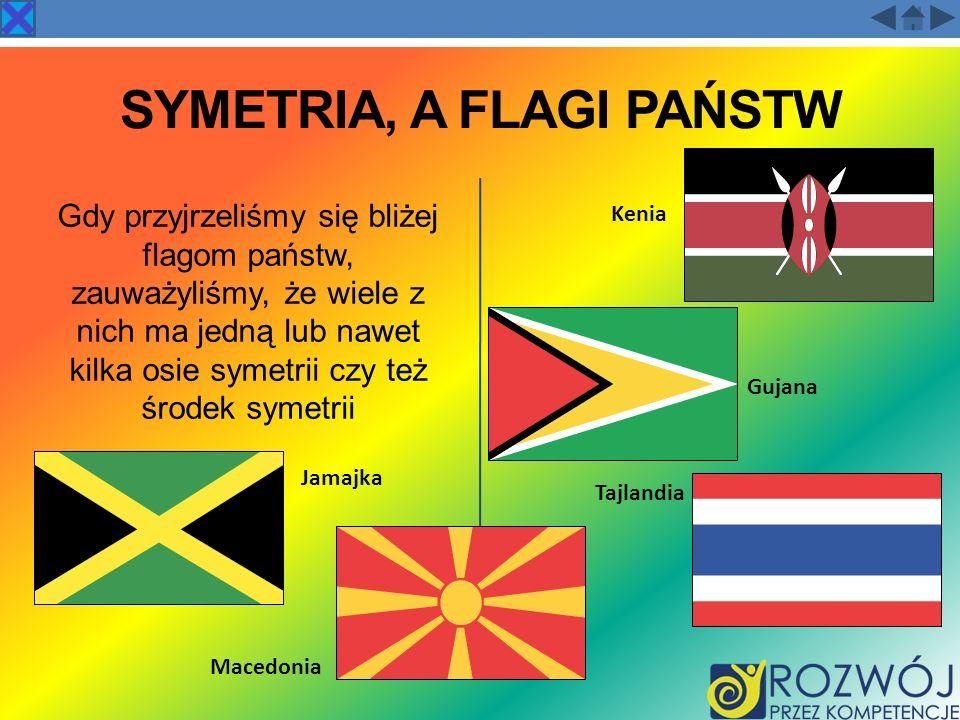 SYMETRIA, A FLAGI PAŃSTW