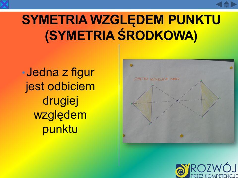 SYMETRIA WZGLĘDEM PUNKTU (SYMETRIA ŚRODKOWA)