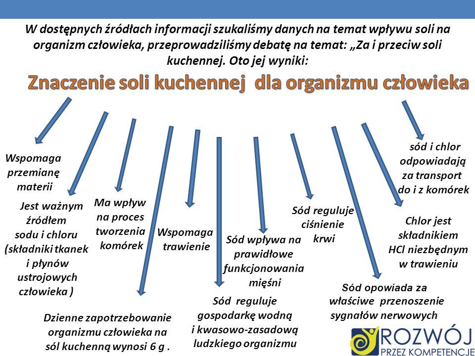 Znaczenie soli kuchennej dla organizmu człowieka