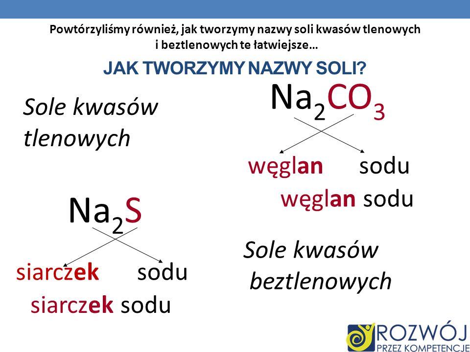 Jak tworzymy nazwy soli