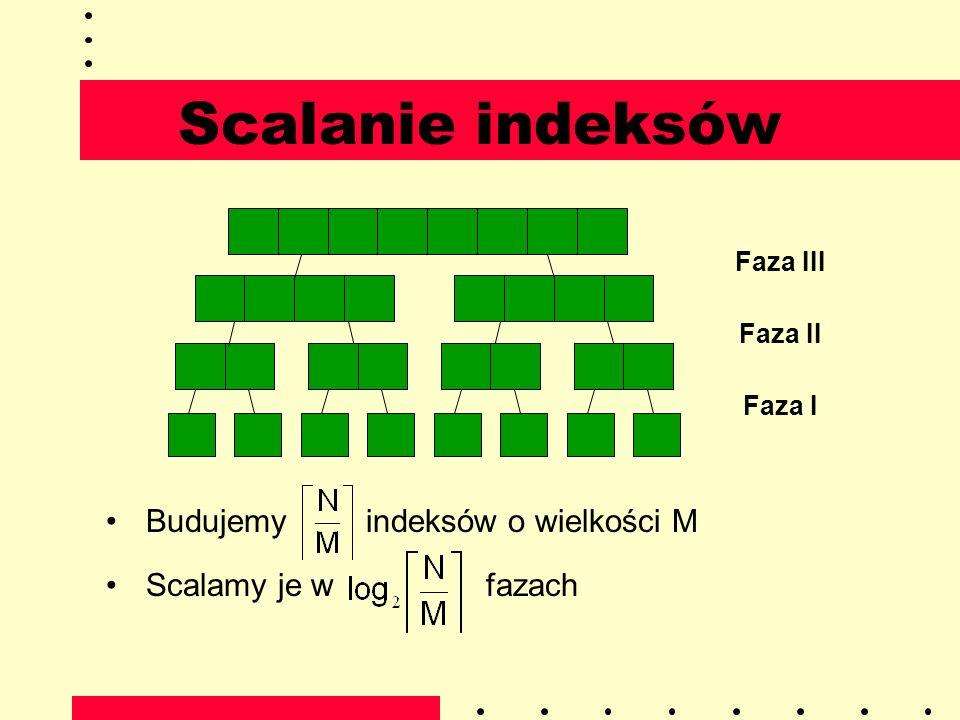 Scalanie indeksów Budujemy indeksów o wielkości M Scalamy je w fazach