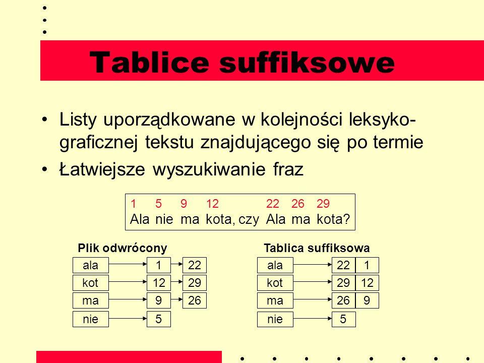 Tablice suffiksowe Listy uporządkowane w kolejności leksyko-graficznej tekstu znajdującego się po termie.