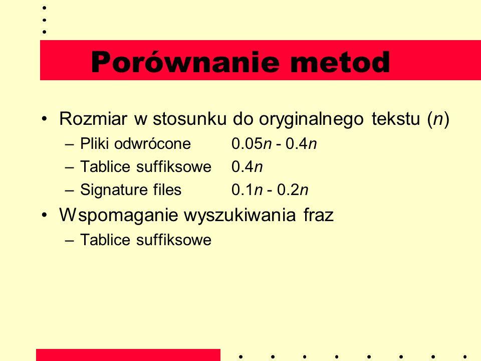 Porównanie metod Rozmiar w stosunku do oryginalnego tekstu (n)
