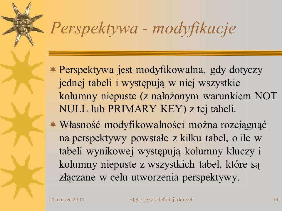 Perspektywa - modyfikacje