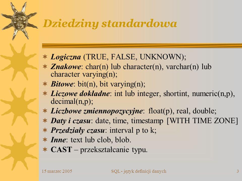 Dziedziny standardowa