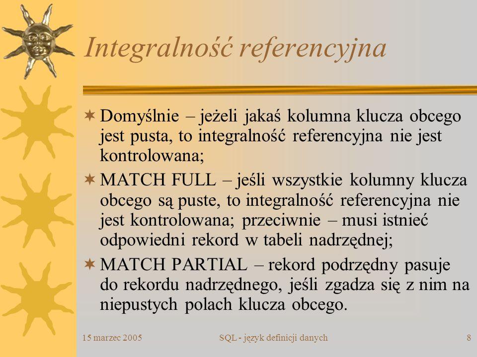 Integralność referencyjna