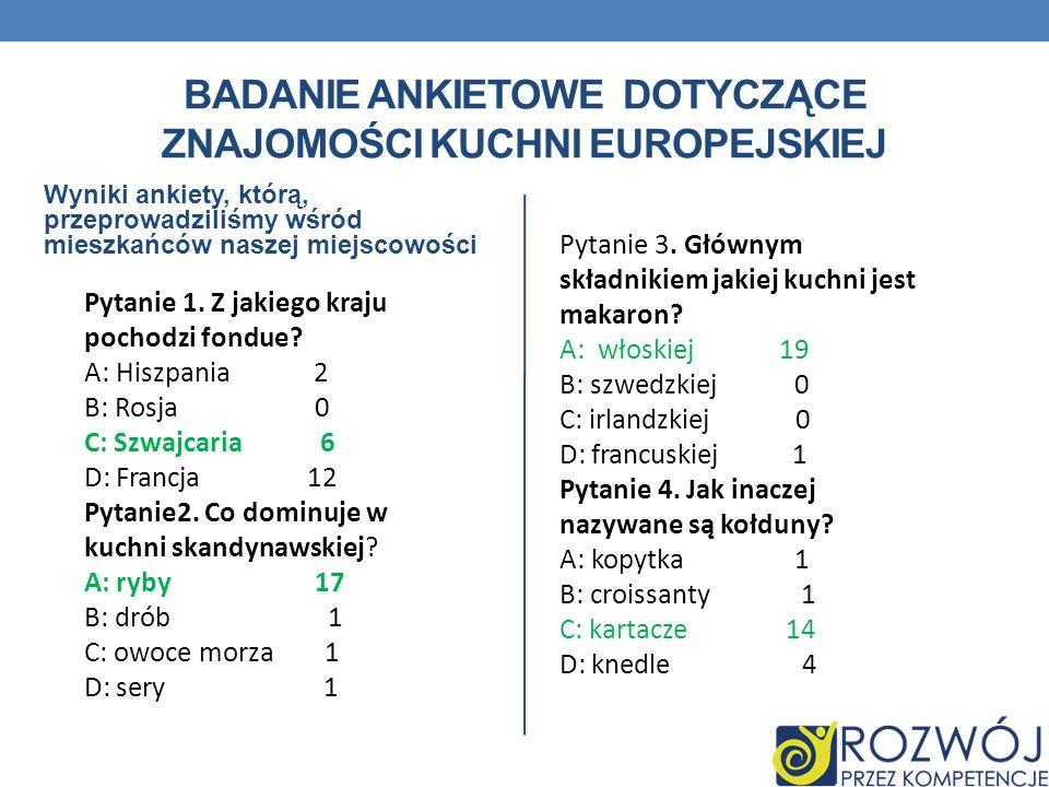 Badanie ankietowe dotyczące znajomości kuchni europejskiej