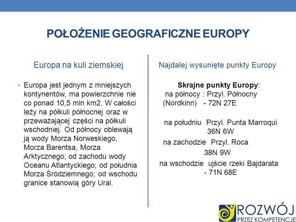 Położenie geograficzne Europy