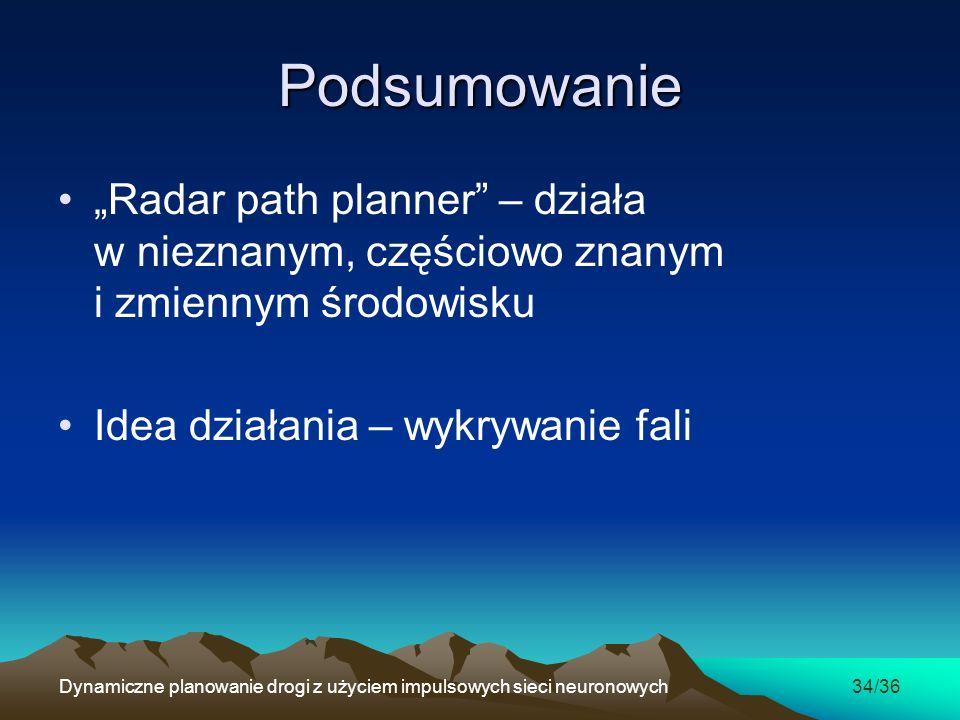 """Podsumowanie""""Radar path planner – działa w nieznanym, częściowo znanym i zmiennym środowisku. Idea działania – wykrywanie fali."""