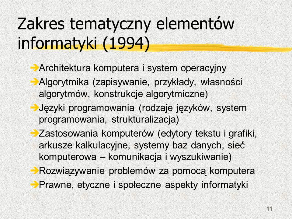 Zakres tematyczny elementów informatyki (1994)