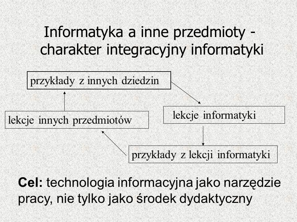 Informatyka a inne przedmioty - charakter integracyjny informatyki