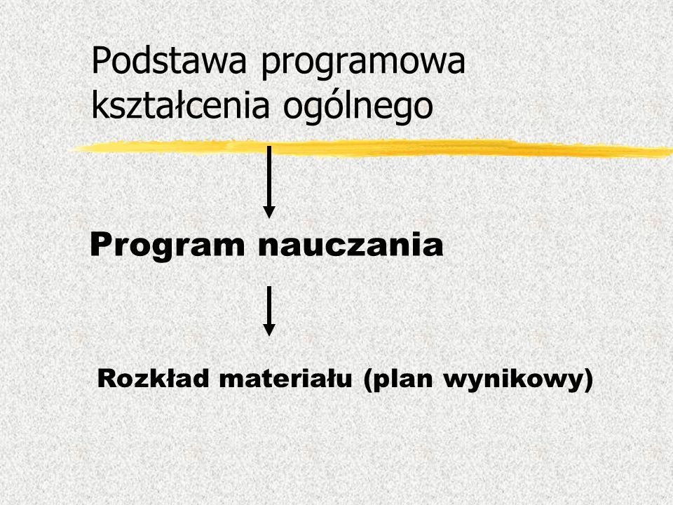Podstawa programowa kształcenia ogólnego