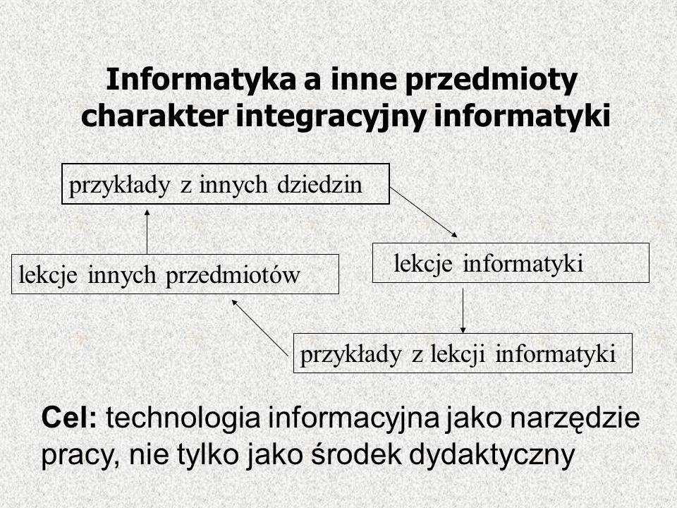 Informatyka a inne przedmioty charakter integracyjny informatyki