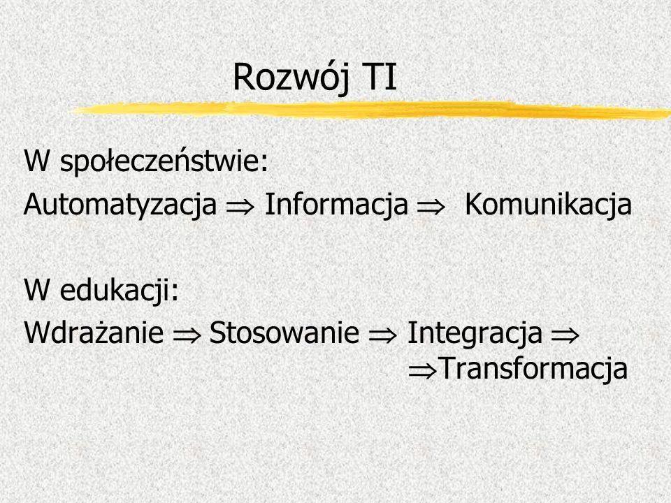 Rozwój TI W społeczeństwie: Automatyzacja  Informacja  Komunikacja
