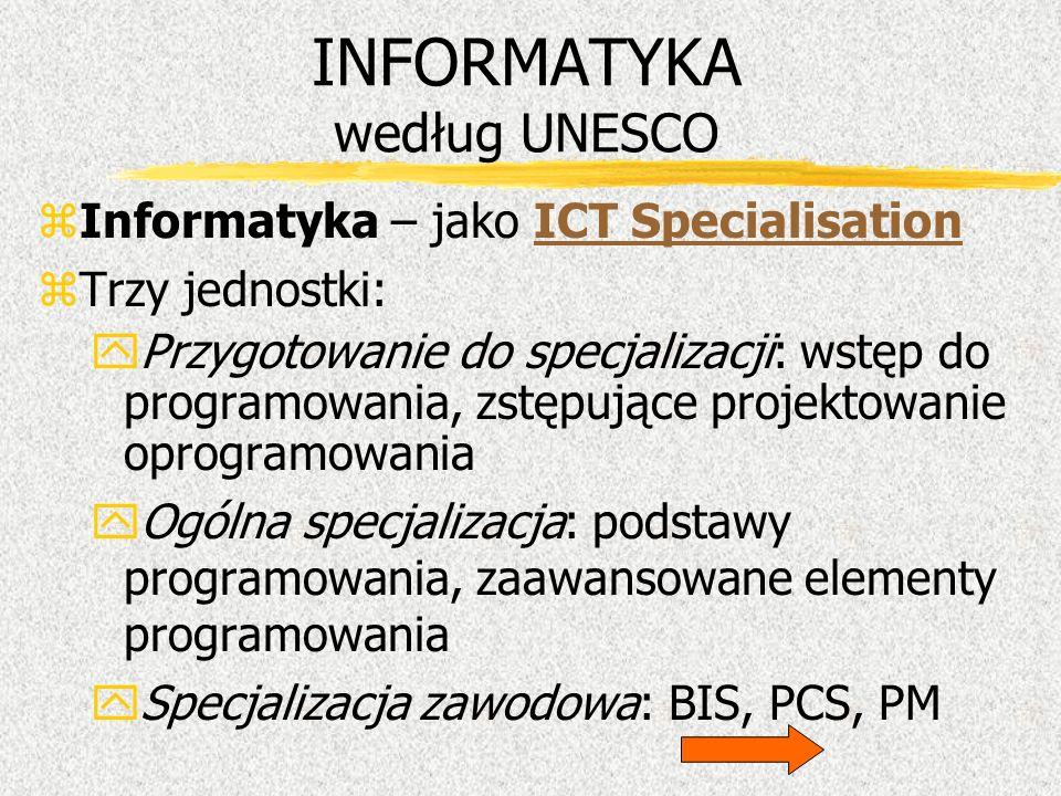 INFORMATYKA według UNESCO
