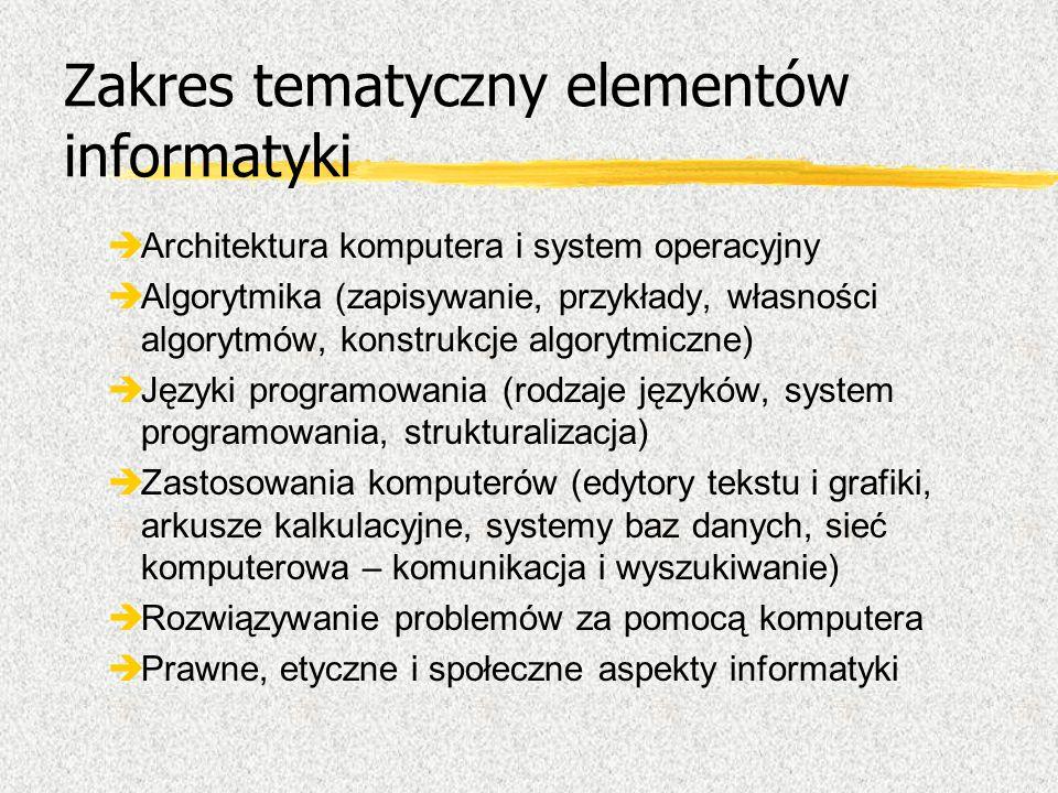 Zakres tematyczny elementów informatyki