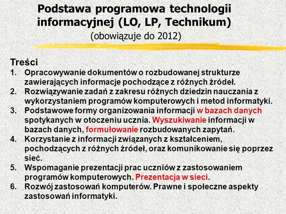 Podstawa programowa technologii informacyjnej (LO, LP, Technikum) (obowiązuje do 2012)