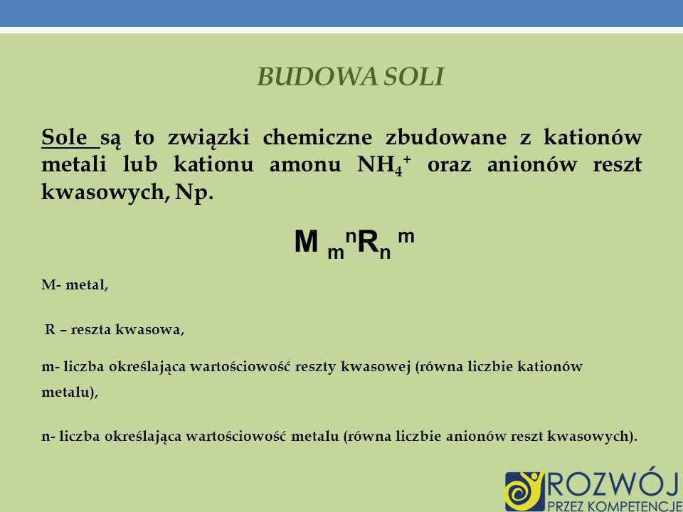 BUDOWA SOLI Sole są to związki chemiczne zbudowane z kationów metali lub kationu amonu NH4+ oraz anionów reszt kwasowych, Np.