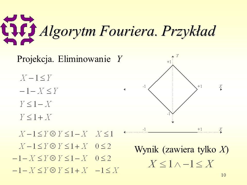 Algorytm Fouriera. Przykład