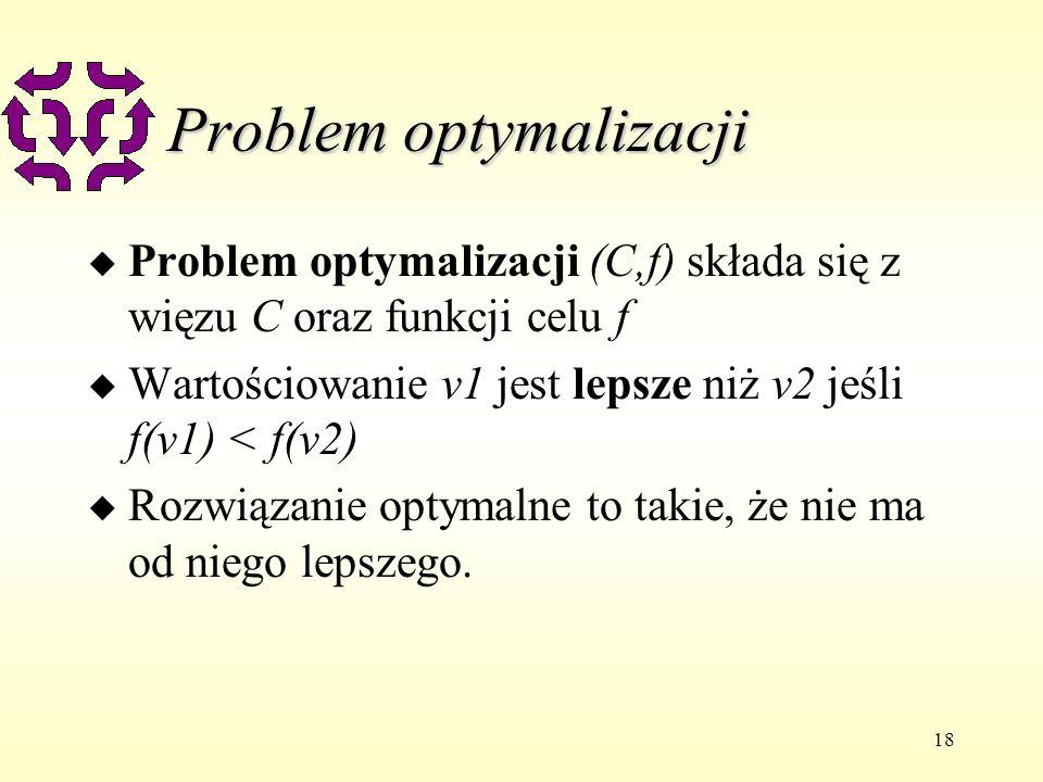Problem optymalizacji