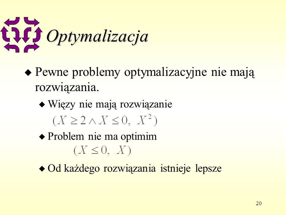 Optymalizacja Pewne problemy optymalizacyjne nie mają rozwiązania.