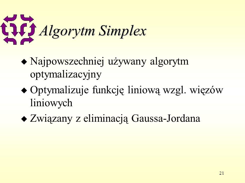 Algorytm Simplex Najpowszechniej używany algorytm optymalizacyjny