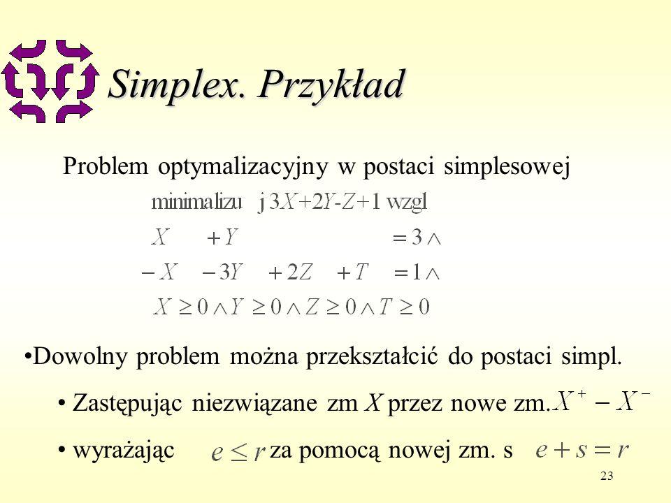 Simplex. Przykład Problem optymalizacyjny w postaci simplesowej