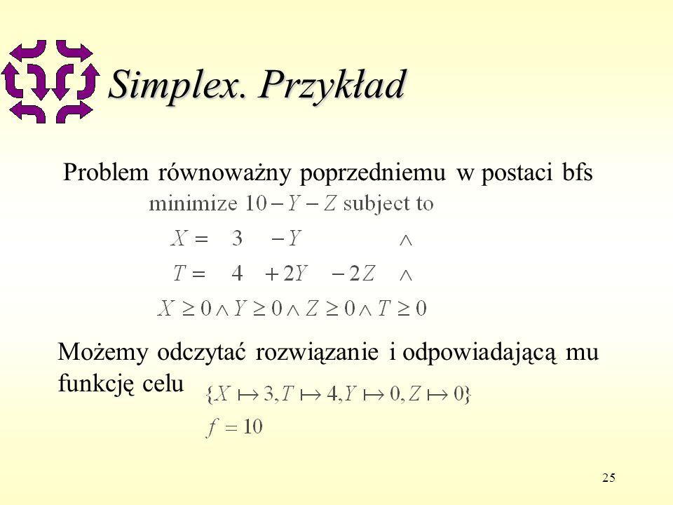 Simplex. Przykład Problem równoważny poprzedniemu w postaci bfs