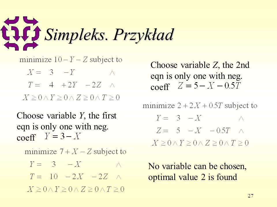 Simpleks. Przykład Choose variable Z, the 2nd eqn is only one with neg. coeff. Choose variable Y, the first eqn is only one with neg. coeff.