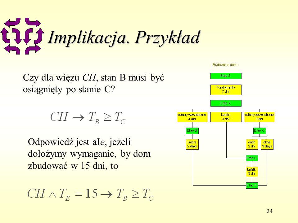 Implikacja. Przykład Czy dla więzu CH, stan B musi być osiągnięty po stanie C