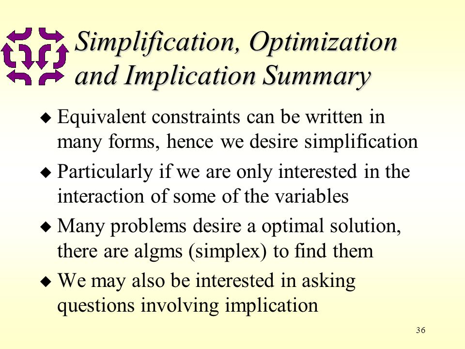 Simplification, Optimization and Implication Summary